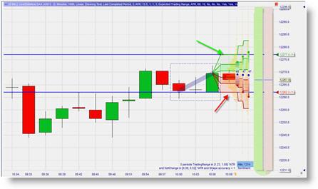 Futures trading scalping strategies